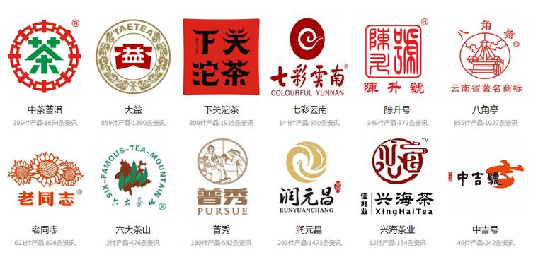 """普洱茶知名品牌:国营黎明茶厂""""八角亭"""",经典勐海味!"""