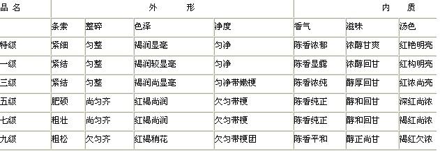 越南骚屄囹�a_云南省普洱茶综合标准 书籍目录和简介