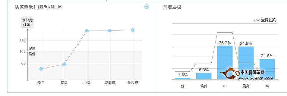 普洱茶企业品牌分析评估之国皓
