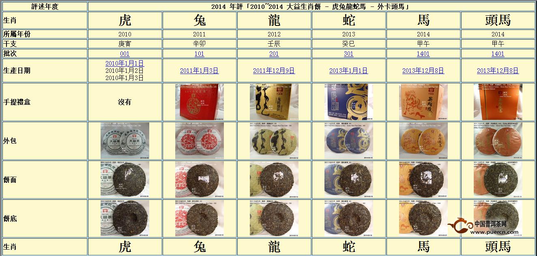 【大牌来PK】2010~2014大益生肖饼虎兔龙蛇马五茶总评