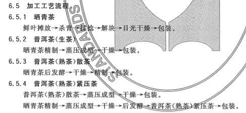 【喝茶话题】:云南普洱茶跟云南绿茶有什么关系?