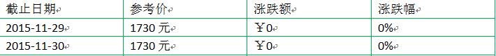2015年大益新产品(熟茶)价格第四周行情