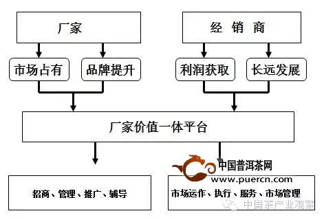 户型 户型图 平面图 设计 素材 471_320