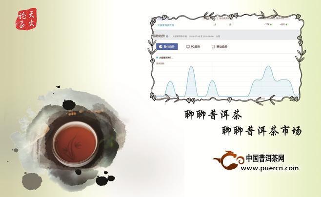 普洱茶投资分析:8月8日-8月15日大益行情预测