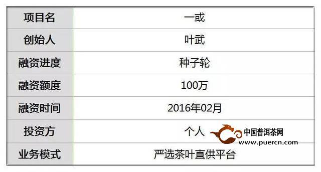 大山寻茶9次  他嗅丝丝茶香赏味3千用户  上线一年订单3600