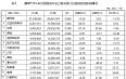 最新统计数据:2017年1-4月我国茶叶出口海关统计数据