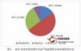 2017茶叶数据统计:茶企品牌价值对茶行业的重要性