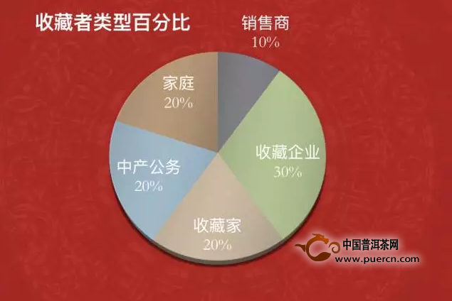 最新统计数据:东莞藏茶到底有多少万吨?