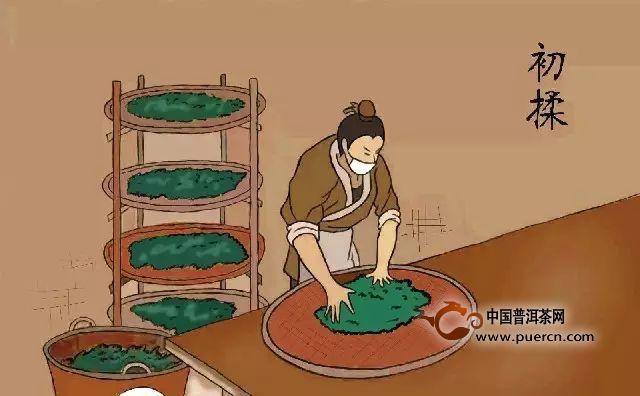 黑茶茯茶的制作工艺流程