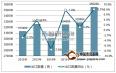 2012-2017年中国茶叶出口数据统计