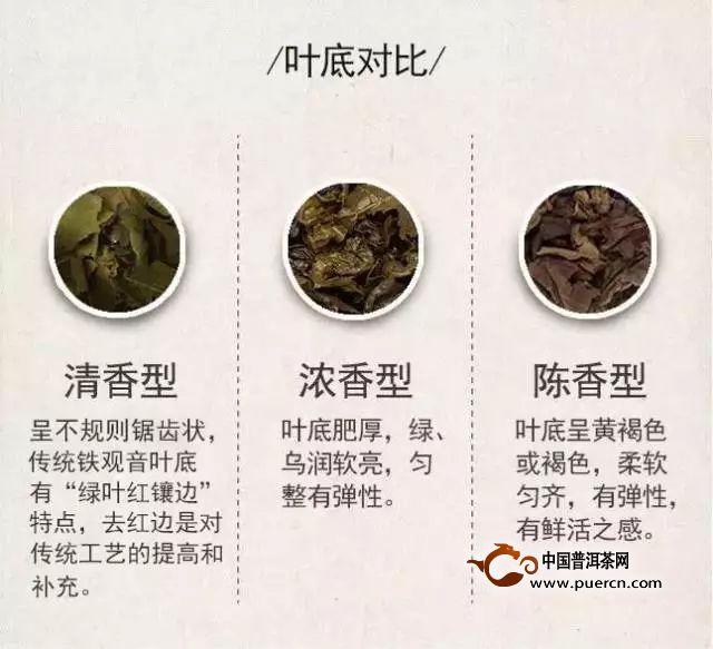 铁观音浓香型、清香型和陈香型区别详细图解
