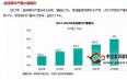 全球茶叶最新数据:2018茶叶产业大数据报告出炉!