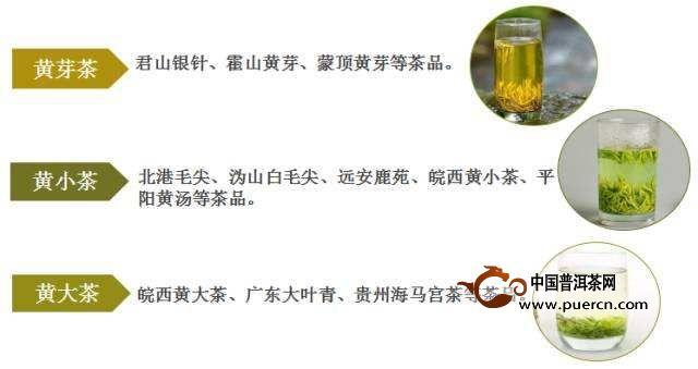 黄大茶和黄小茶的区别
