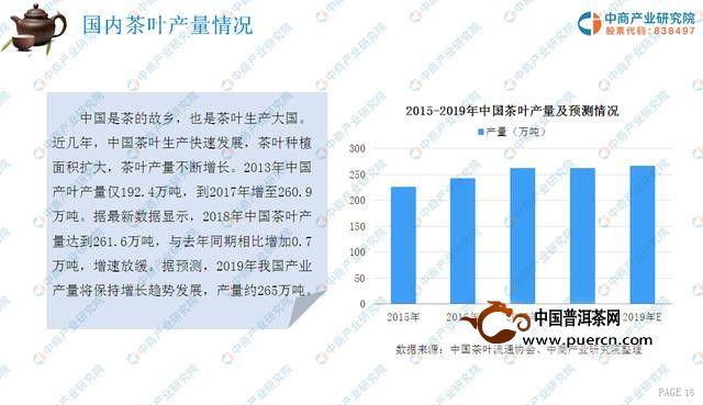 中商产业研究院特推出:2019年茶叶行业市场前景研究报告