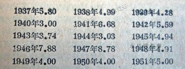 下关沱茶:【独家】解放初的云南茶叶概况(下)