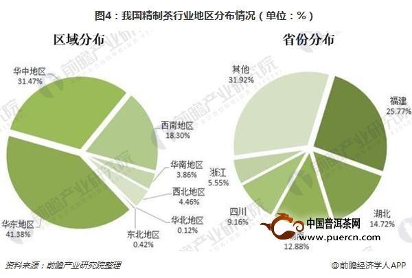 2018年中国精制茶加工行业现状和前景分析