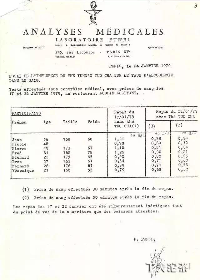 下关沱茶:发现普洱茶的第一个医学实验报告——艾米尔医学实验报告