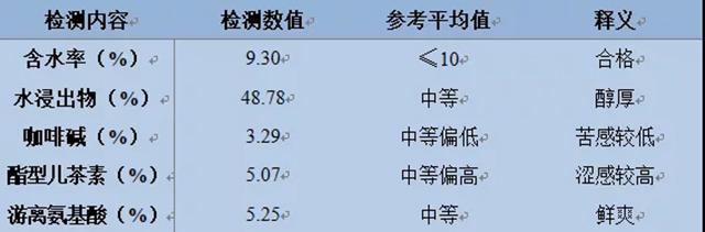 【漫话茶山】悠悠岁月,漫漫茶香——莾枝茶山