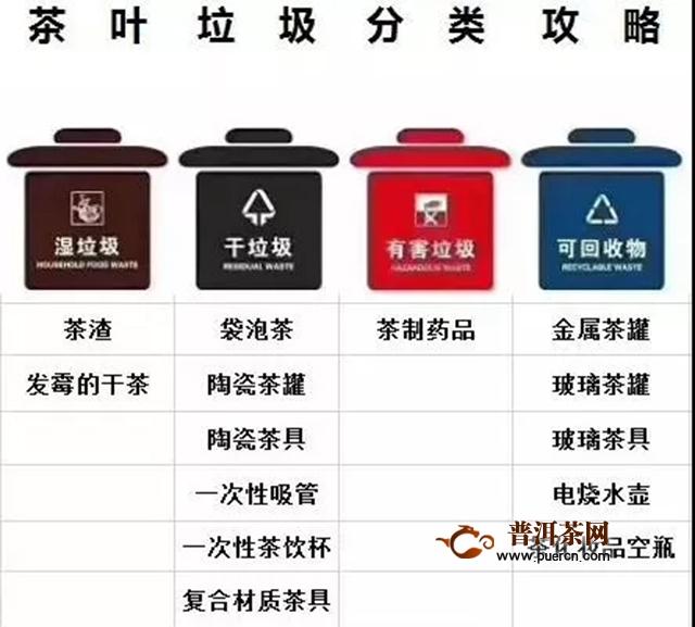 润元昌茶垃圾分类索引,以后不仅要懂茶,还要懂茶垃圾