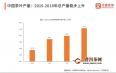 艾媒报告 解析2019年中国茶行业的现状和发展机遇