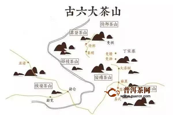 革登普洱茶山的历史
