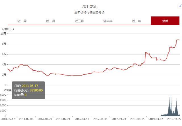 不一样的大益中期茶2012篇(下)图2
