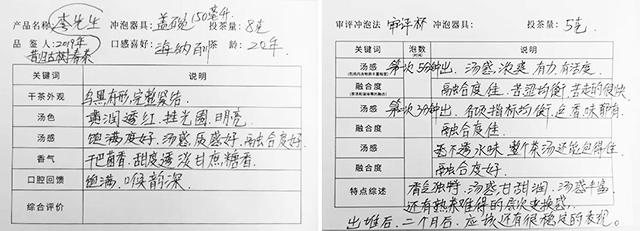 """书院熟茶千堆第64期:临沧王者,大气昔归!以""""完美""""征服你的味蕾。昔归第四次发酵品鉴"""