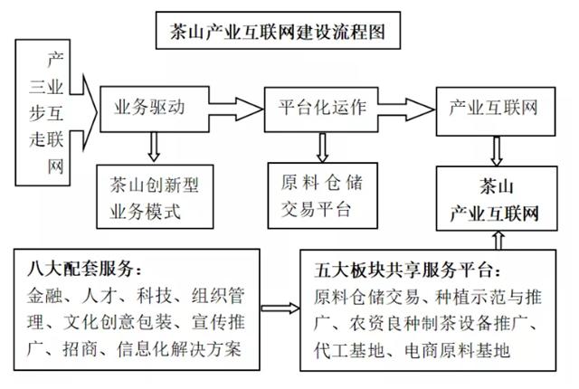 名山贡茶的制度经济学分析