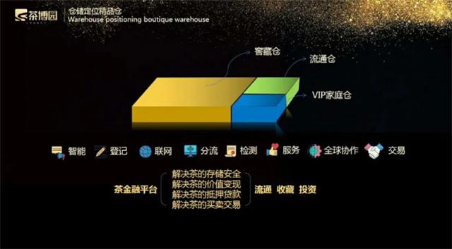 深圳精品仓:打造普洱茶仓储交易新动能