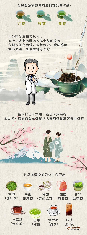 【国际茶日】一图看懂世界茶!