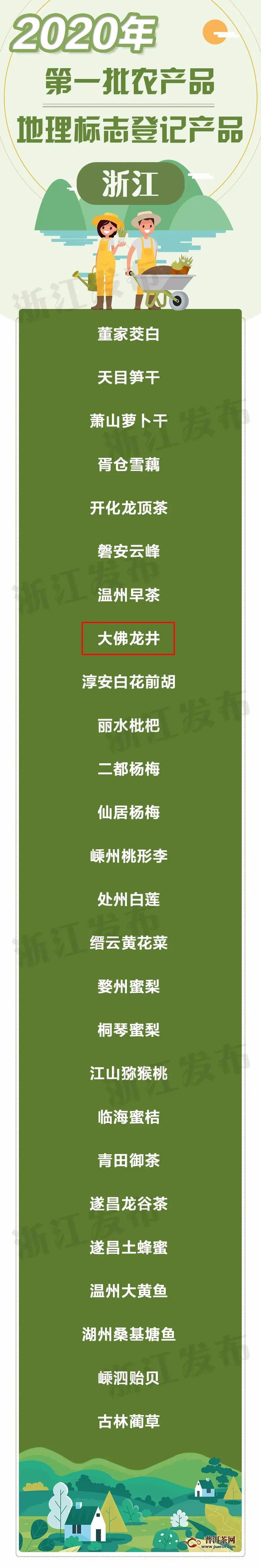 新昌大佛龙井获国家第一批农产品地理标志认证!