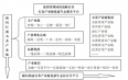 深圳:中国茶产业的创新孵化之都