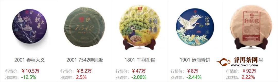 高端茶家族再添新贵,大益奢侈品路线还有多远?
