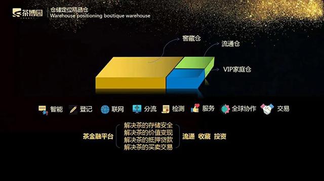 深圳:打造中国精品茶消费大市场