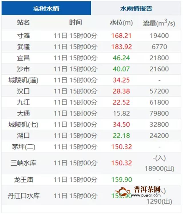 【原创】洪涝灾害当头一棒,梅雨季节茶叶储存莫再大意!