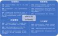 中国茶叶七大种类基本概况及四大茶叶产区分布情况分析