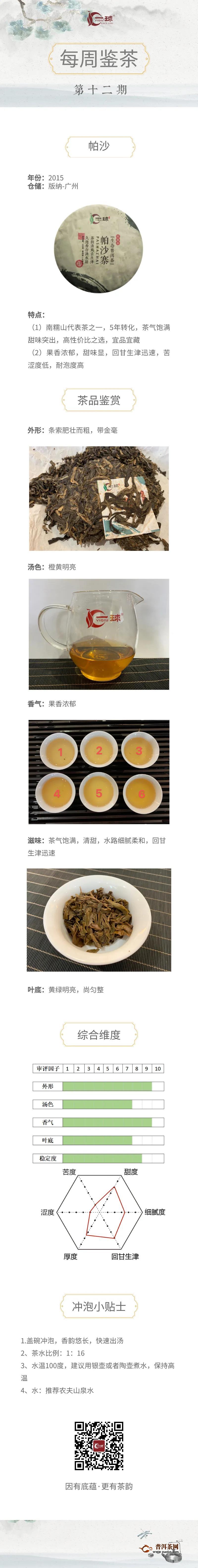 一球茶业每周鉴茶:帕沙寨