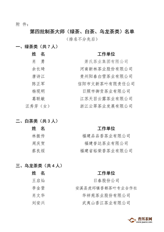 中茶协公布第四批制茶大师(绿茶、白茶、乌龙茶类)名单