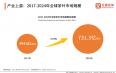 茶叶市场数据分析:预计2024年全球茶叶市场规模为731.3亿美元