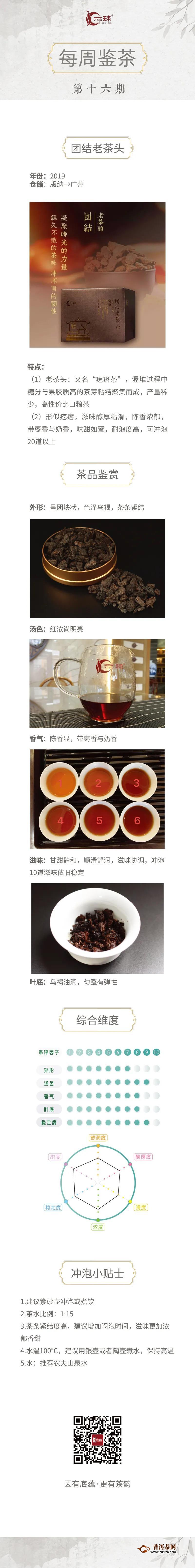 一球茶业每周鉴茶:团结老茶头