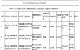 安徽黄山市市场监督管理局公布2020年第37期茶叶安全抽检信息