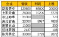 """云南省2020年""""十大名品""""管窥出普洱茶业的""""隐秘角落"""""""